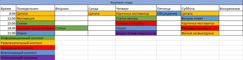 Контент план для раскрутки группы вк по шагам самостоятельно бесплатно