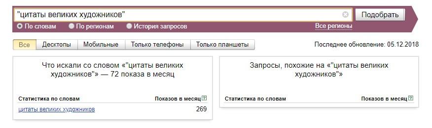 """Результаты вордстата по запросу """"Цитаты великих художников"""""""